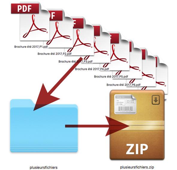 plusieurs-fichiers